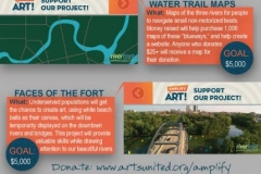 Amplify Art! riverfront infographic