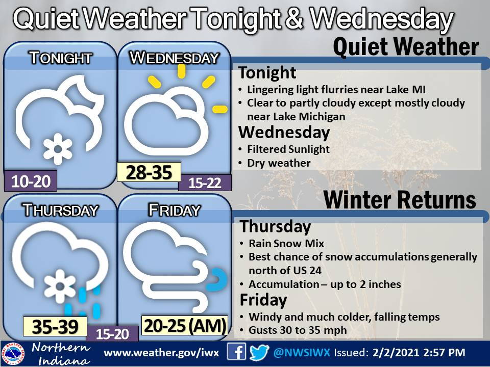 quiet weather tonight Fort Wayne Indiana, National Weather Service, weather story