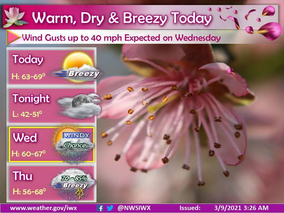 warm, dry, and breezy