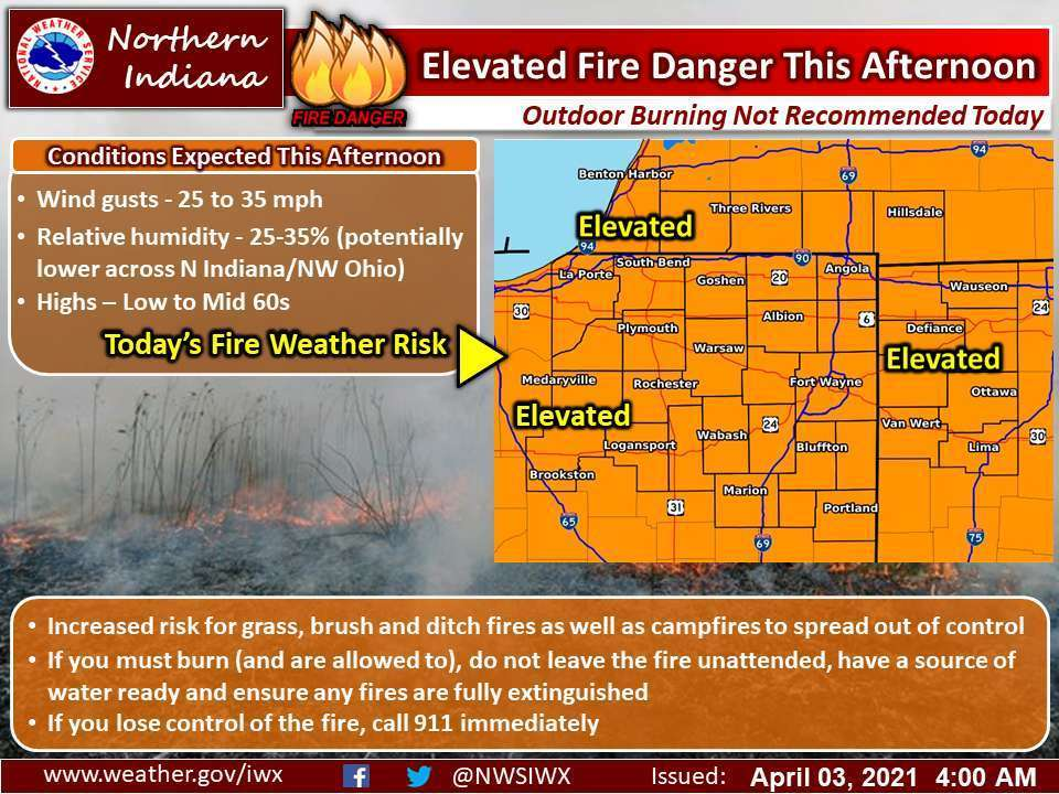 Elevated Fire Danger